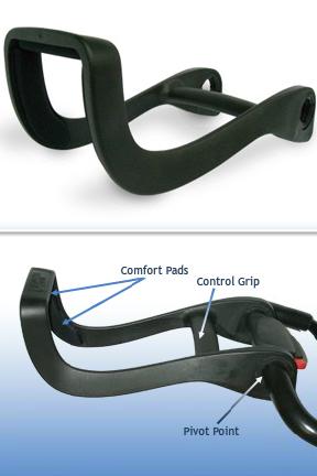 Easy Stroll - One Handed Stroller Grip