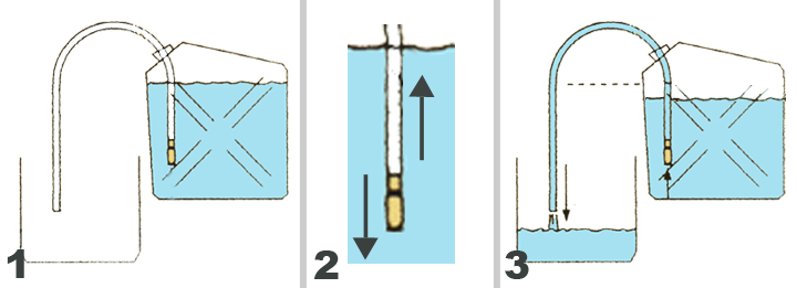 how to use the super safety siphon